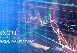 March 2020 Review – Markets sink in response to coronavirus spread
